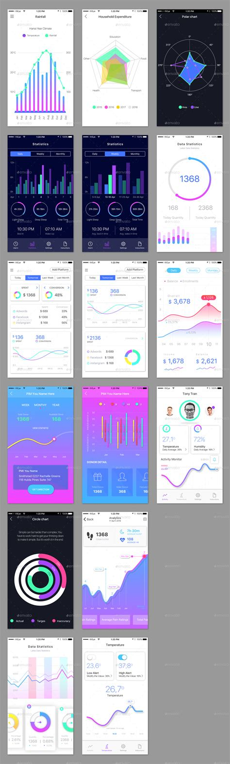 mobile ui themes mobile theme ui ux kit by tonytranstore graphicriver