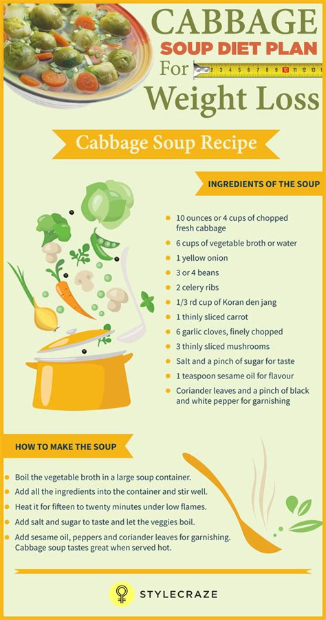 cabbage soup diet plan weight loss recipe and their benefits