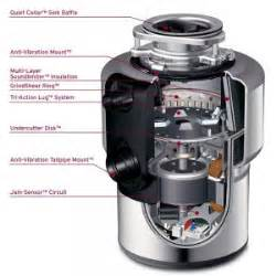 Commercial Kitchen Sink Drain Parts - garbage disposal repair and replacement in canton ga