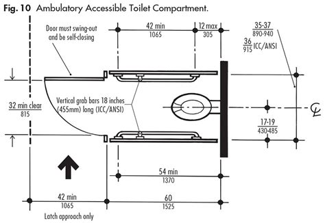 Toilet Compartment Layout | do i need accessible toilet compartments ada guidelines