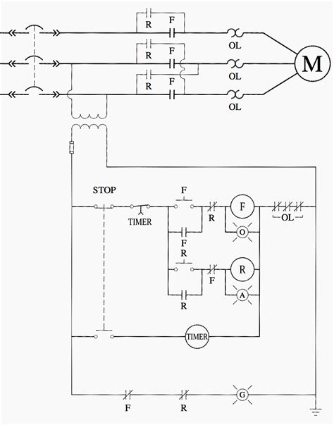 ladder logic  special motor control circuits jogging