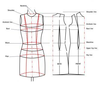 guide to patternmaking published art bookshop pattern drafting for fashion the