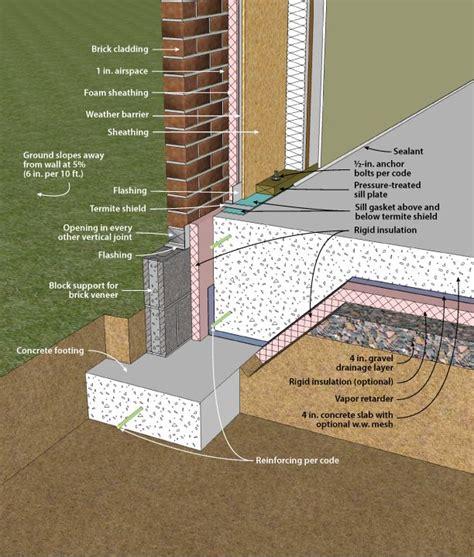 integral grade beam with brick veneer exterior and