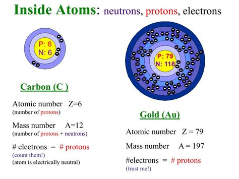 Carbon Protons Neutrons And Electrons by Carbon Number Of Protons Neutrons And Electrons Ppt