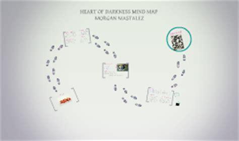 heart of darkness themes prezi heart of darkness mind map by morgan mastalez on prezi