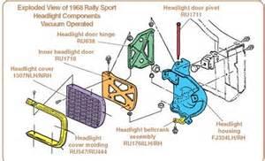 1970 ford truck turn signal wiring diagram get free