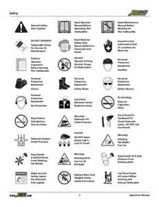 Hyundai Elantra Warning Light Symbols Xr1045 Operation Manual Aus Rev 01