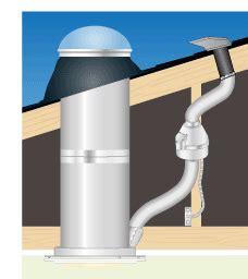 Bathroom Exhaust Fans Skylight Tubular Skylight Ventilation Kit