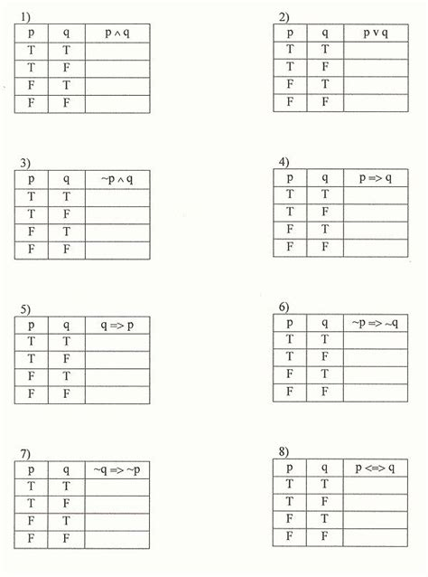 truth table worksheet pdf worksheets truth tables worksheet opossumsoft worksheets