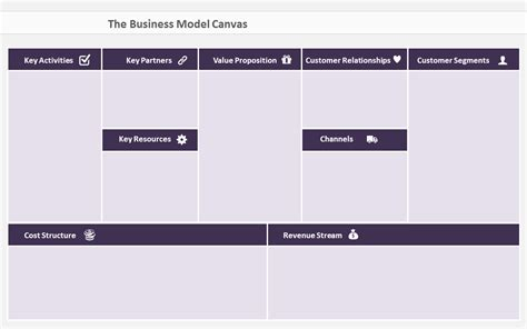 Here S A Beautiful Business Model Canvas Ppt Template Free Ppt Business Model Canvas