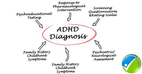 test adhd inattentive add in adults test revizionstocks