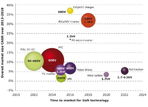 power inductor market infineon buys international rectifier ee times