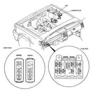 91 mazda navajo fuse box get free image about wiring diagram