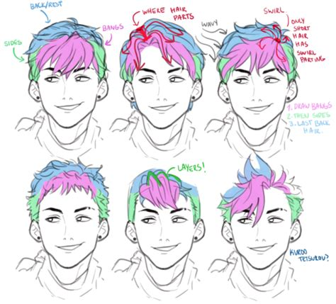 front face hair styles sketches i m always this kind žužu things pinterest dessin