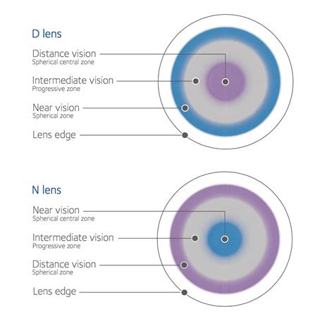 colored multifocal contact lenses multifocal contact lenses the optometrist