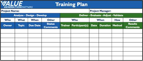 layout design course outline generating value by using a training plan value