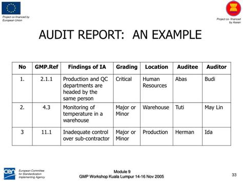 audit findings report template ppt prepared by lam kok seng singapore approved by