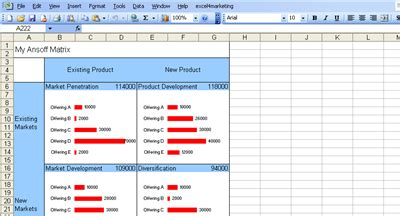 logistics dashboard excel templates jyler