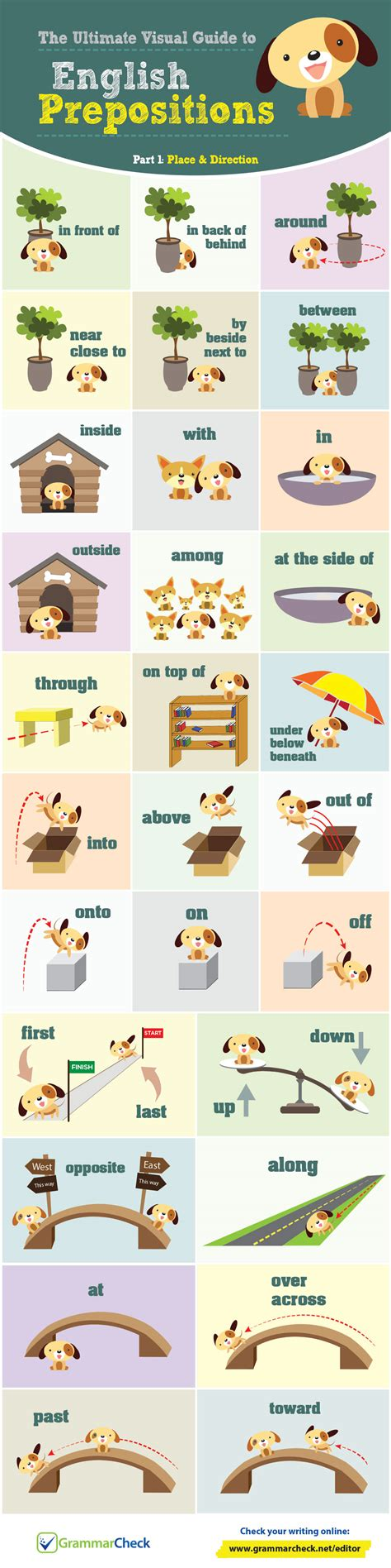 the guide to the visual guide to prepositions part 1 2