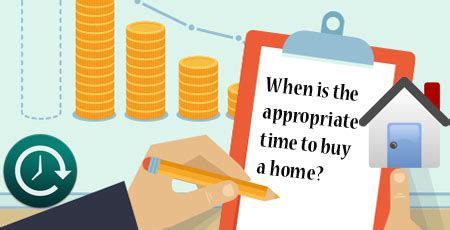 is now the time to buy a house is now the time to buy a house 28 images infographic