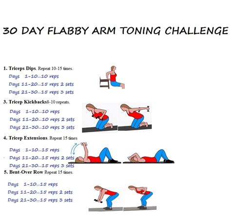 30 day arm exercise challenge 30 day flabby arm toning challenge started 8 19 finding
