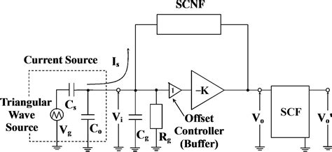 switched capacitor low pass filter design design of switched capacitor filter circuits using low gain lifiers pdf 28 images how to