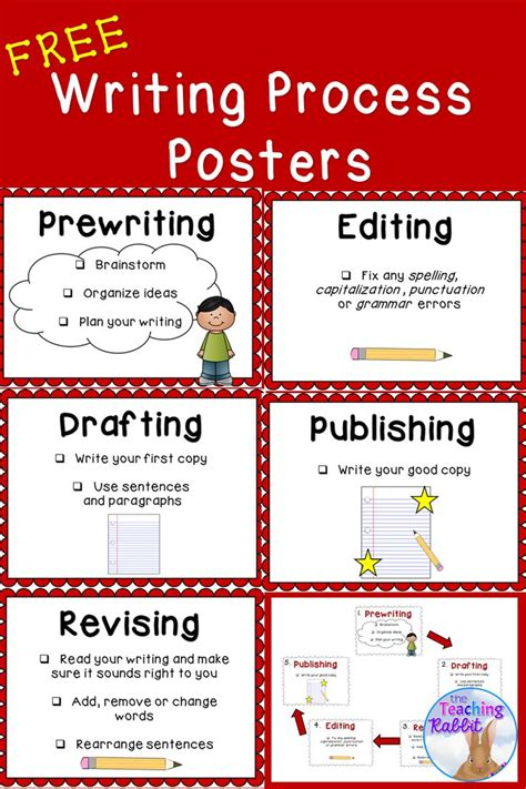 write posts readers a step by step guide books best 25 writing process posters ideas on
