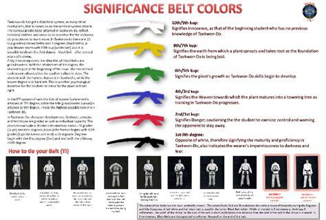 itf pattern history patterns tul just awesome pinterest taekwondo