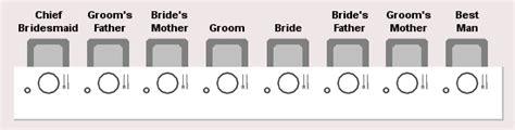 correct layout wedding top table wedding etiquette duke of gordon hotel scottish