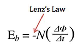 emf equation of motor motion encoders servo drives controllers
