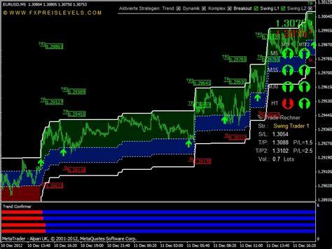 tutorial belajar trading forex untuk pemula cara belajar forex trading untuk pemula