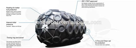 types of rubber sts berthing shock absorber mooring air fender