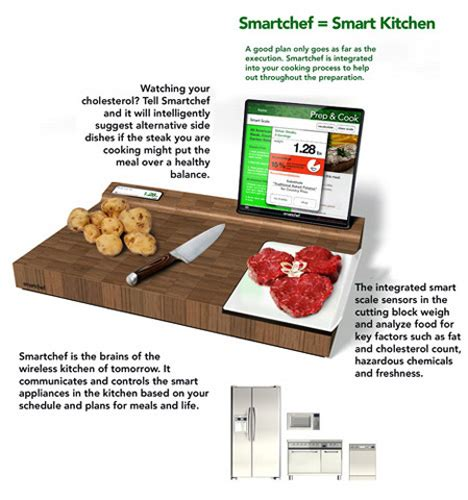high tech cutting boards the smart chef is a kitchen pc culinary computerization cool kitchen computer design