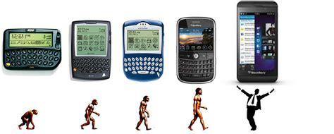 Flip Bb Z10 Bisa Diputar evolusi blackberry dari masa ke masa sering info