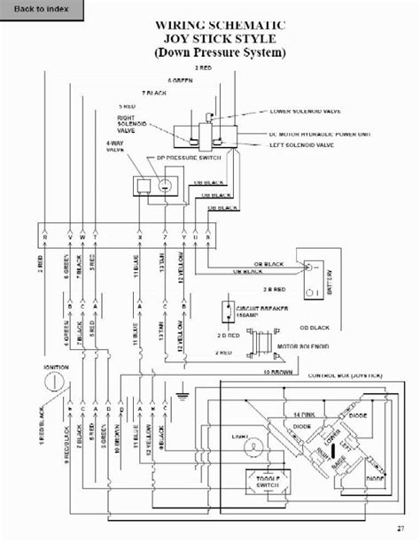 snow way wiring diagram 28 images sno way snow plow