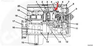 m11 ecm wiring diagram ism wiring diagram cat ecm pin wiring diagram international isx engine diagram on m11 ecm wiring diagram