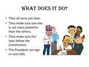 Definition Of Cabinet Departments Executive Branch Power Point