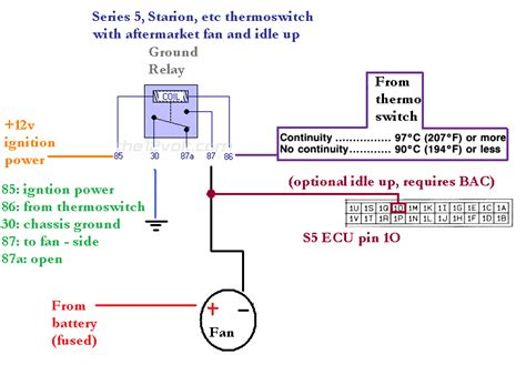 how to control an electric fan with a factory
