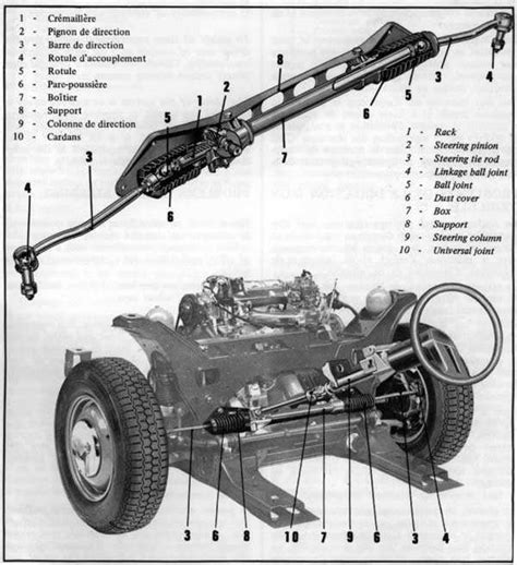 Steering Rack Definition by Steering