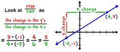 slope guy 1000 images about cset prep on pinterest world history