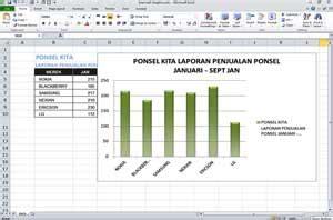 Trik Presentasi Chart Dengan Powerpoint Dan Excel alamciptaofficeseries
