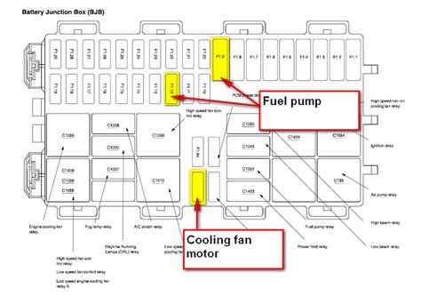 2013 ford focus fuse box diagram fuse box location 2013 ford focus discernir net