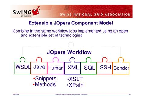 java workflow library workflow java 28 images overview knowledge base for v3