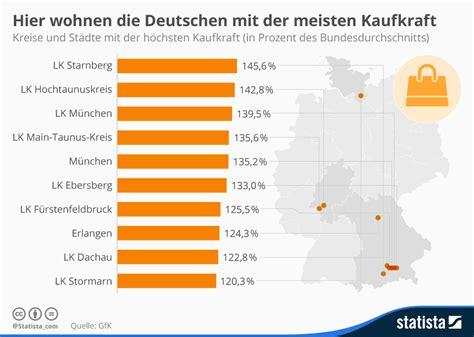 Home Design Trends 2016 by Infografik Hier Wohnen Die Deutschen Mit Der Meisten