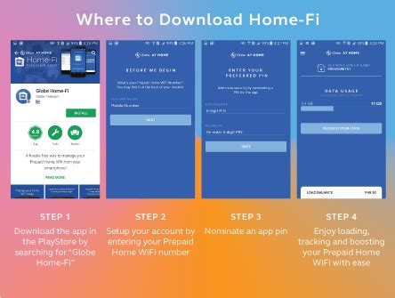 globe prepaid home wifi new home fi app adobotech