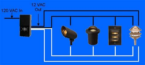 low voltage lighting transformer wiring diagram outdoor lighting wiring simple home decoration