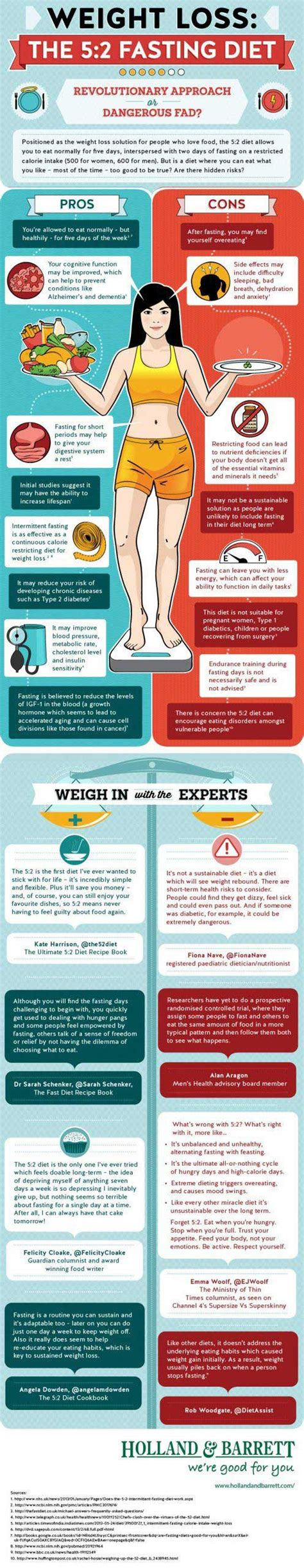 weight loss 5 2 weight loss with 5 2 fasting diet best infographics