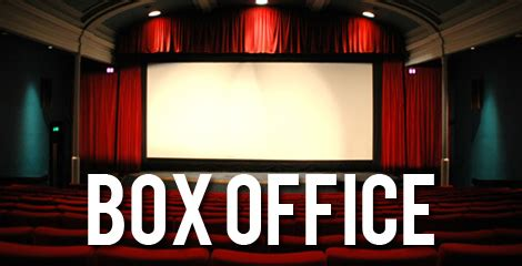 At The Box Office by 1940s Box Office Grosses Ultimate Rankings