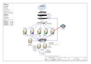 Project Network Template by Project Network Diagram Diagram Site