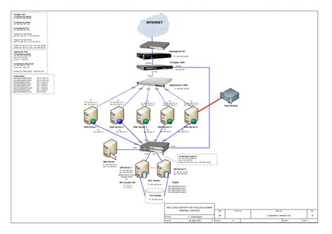 Template Diagram by Visio Network Diagram Diagram Site